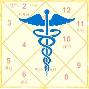 Medical Astrology reading