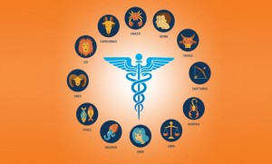 Medical Astrology [SA]