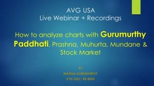 Recordings - How to analyze charts with Gurumurthy Paddhati, Prashna, Muhurta, Mundane by Gurumurthy Natesa webinar