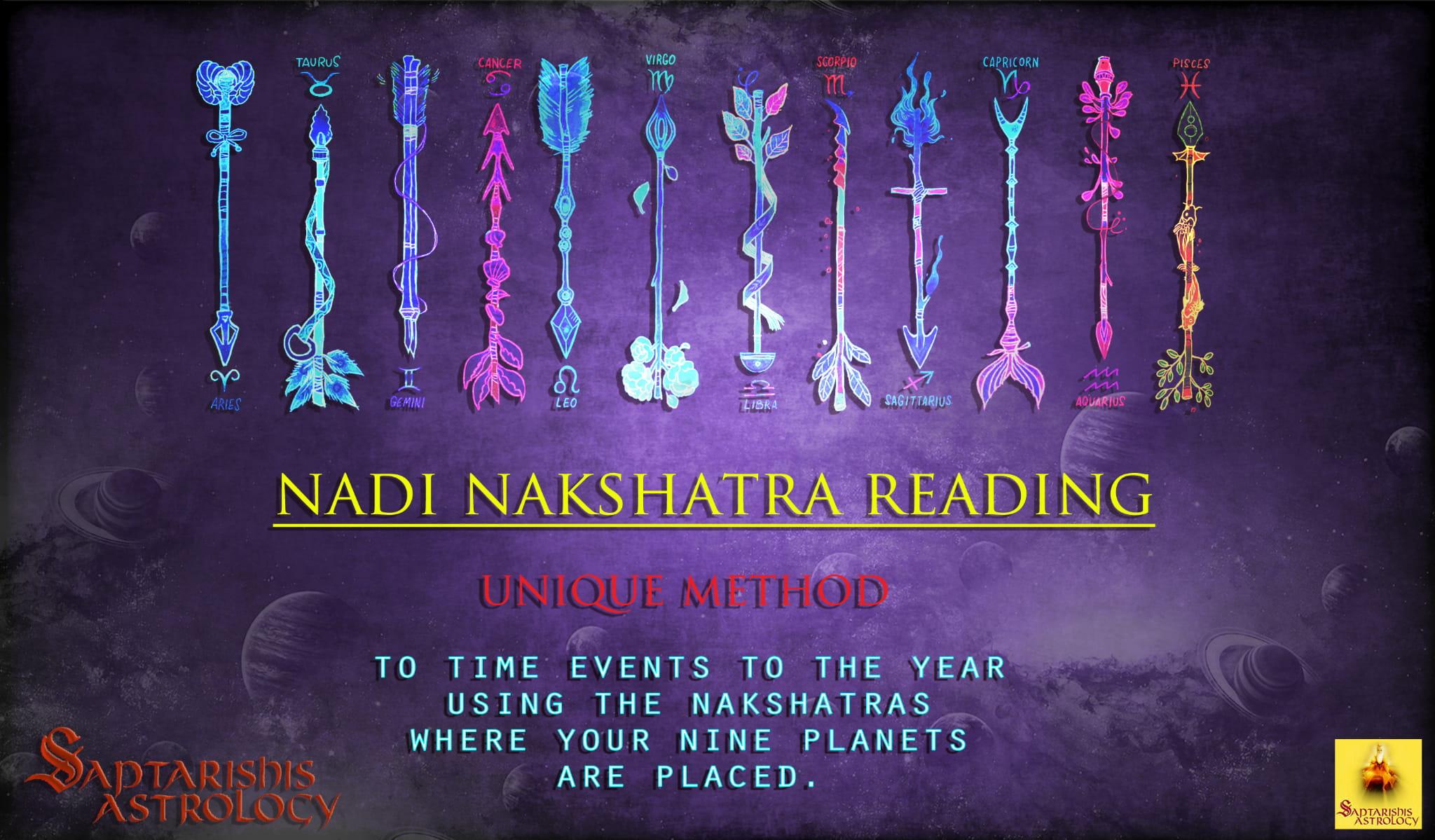 S Nakshatra Nadi 16 07 2019 – Meta Morphoz